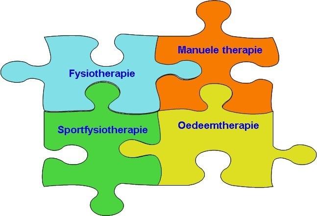 Fysiotherapie H M H Biemans - Foto's