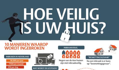 Hurk van den Enorm - Foto's